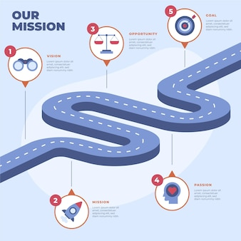 Hand getekend plat onze missie infographic