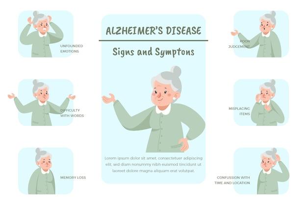 Hand getekende alzheimer symptomen infographic