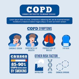 Hand getekende copd infographic