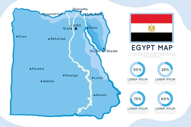 Hand getekende infographic kaart van egypte