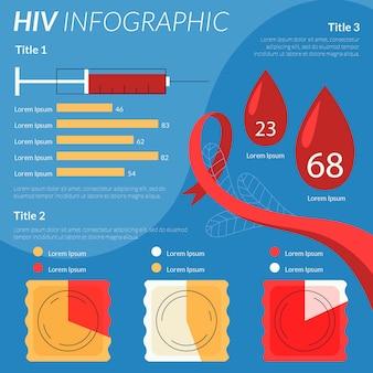 Hand getekende platte hiv infographic sjabloon met spuit en lint