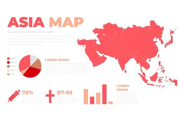 Hand getrokken azië kaart infographic