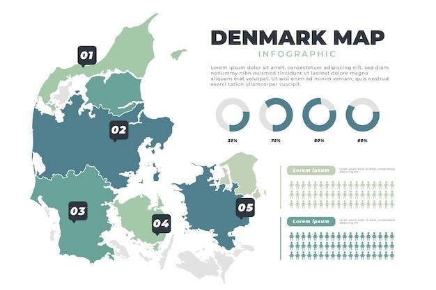 Hand getrokken denemarken kaart infographic