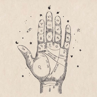 Hand getrokken handlijnkunde concept