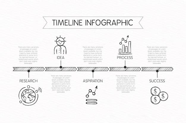 Hand getrokken sjabloon tijdlijn infographic