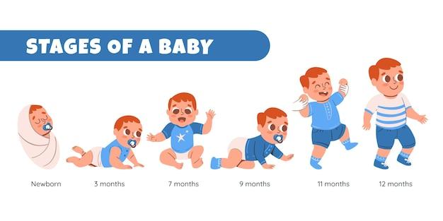 Hand getrokken stadia van een babyjongen-collectie