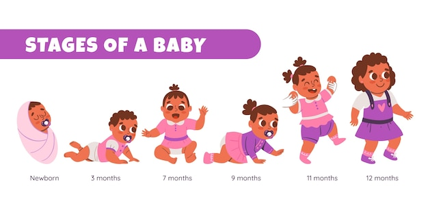Hand getrokken stadia van een babymeisje-collectie