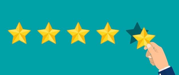 Hand zet rating