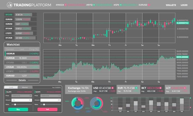 Handel in infographic elementen