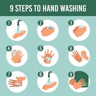 Handen wassen infographic. gezondheidszorg persoonlijke hygiëne, stap voor stap handen wassen met zeep educatieve infographic illustratie. preventie handwas, zeep schone hygiëne, spoel water