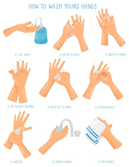 Handen wassen stap voor stap volgorde instructie, hygiëne, gezondheidszorg en sanitaire voorzieningen, preventie van infectieziekten illustratie