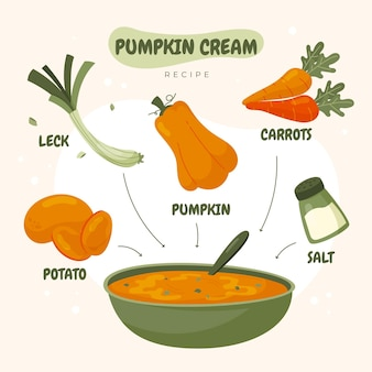 Handgetekend vegetarisch recept