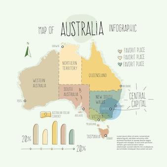 Handgetekende australië kaart infographic