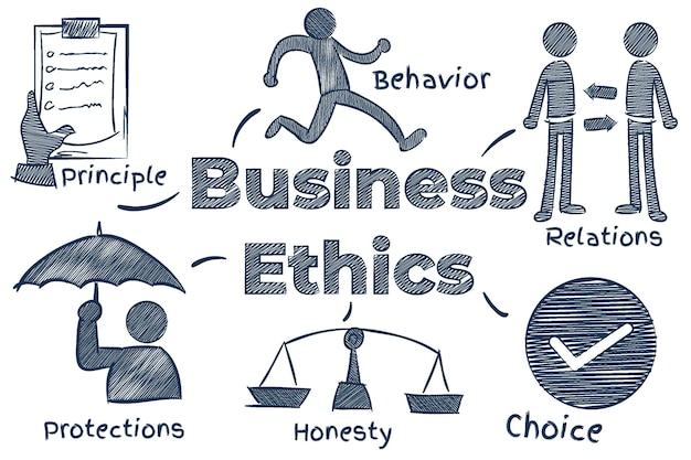 Handgetekende bedrijfsethiek illustratie
