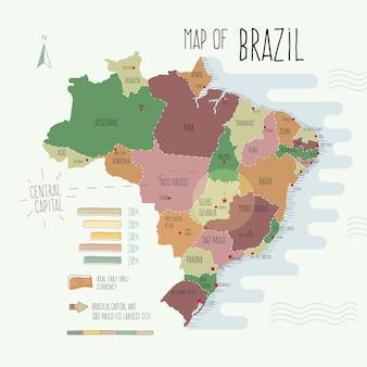 Handgetekende brazilië kaart infographic