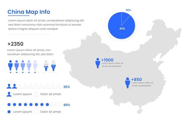 Handgetekende china kaart infographic