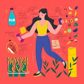 Handgetekende een vrouw die het fysieke niveau van persoonlijkheid toont.