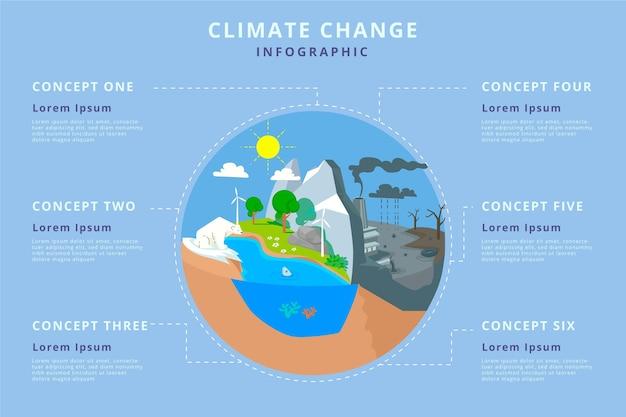 Handgetekende infographic sjabloon voor klimaatverandering