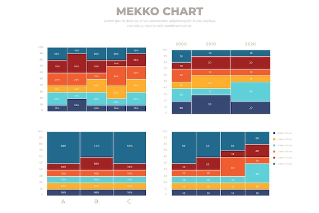 Handgetekende mekko-grafiek
