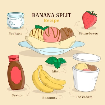 Handgetekende recept bananensplit