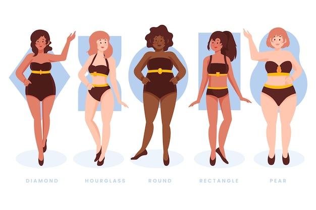 Handgetekende soorten vrouwelijke lichaamsvormen