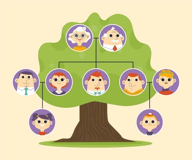 Handgetekende stamboom geïllustreerd