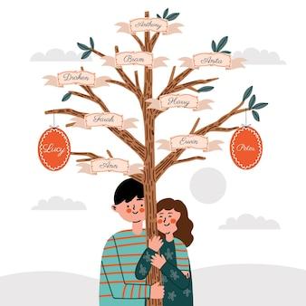 Handgetekende stamboom met mensen