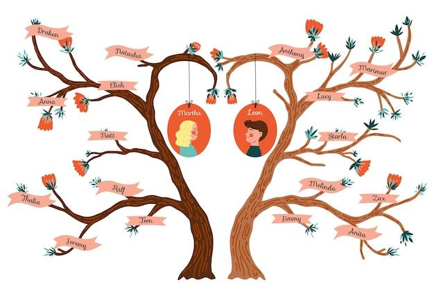 Handgetekende stamboom met takken