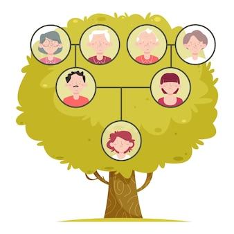 Handgetekende stamboom van de familiegeneratie