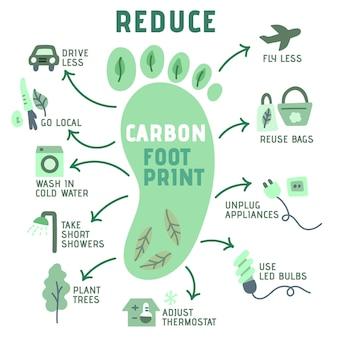 Handgetekende voetafdruk infographics