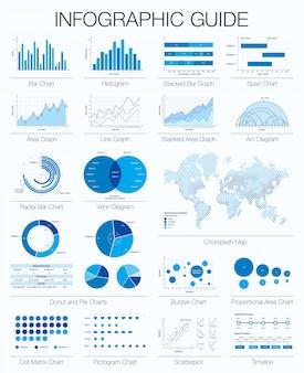 Handige infographic gids. set grafische elementen, histogram, boog en venn-diagram, tijdlijn, radiale staaf, cirkeldiagrammen, gebied, lijngrafiek. choropleth wereldkaart