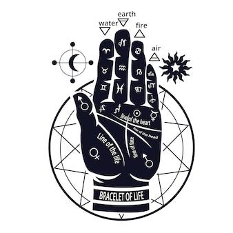 Handlijnkunde illustratie met hand
