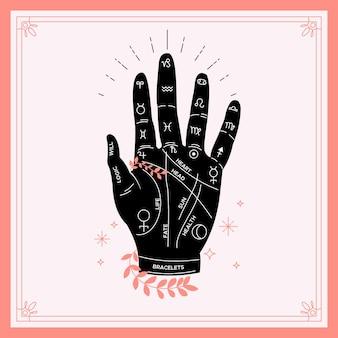 Handlijnkunde illustratie met handen