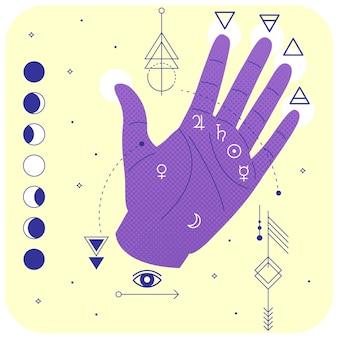 Handlijnkunde met de hand