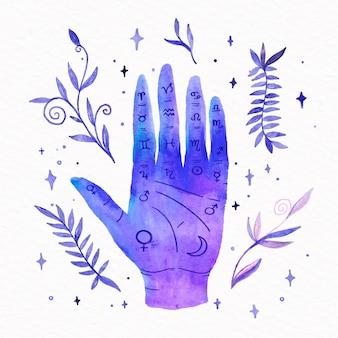 Handlijnkunde mystiek concept