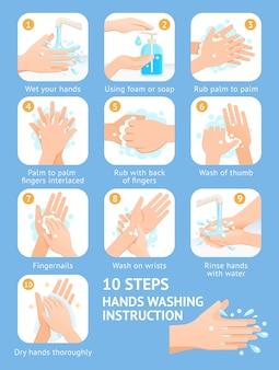 Handwas stappen instructie illustraties