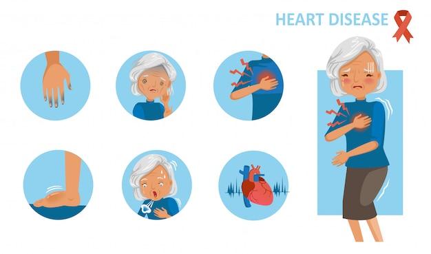 Hartziekte. hartaanval symptomen. oude vrouw staande hand met pijn op de borst.