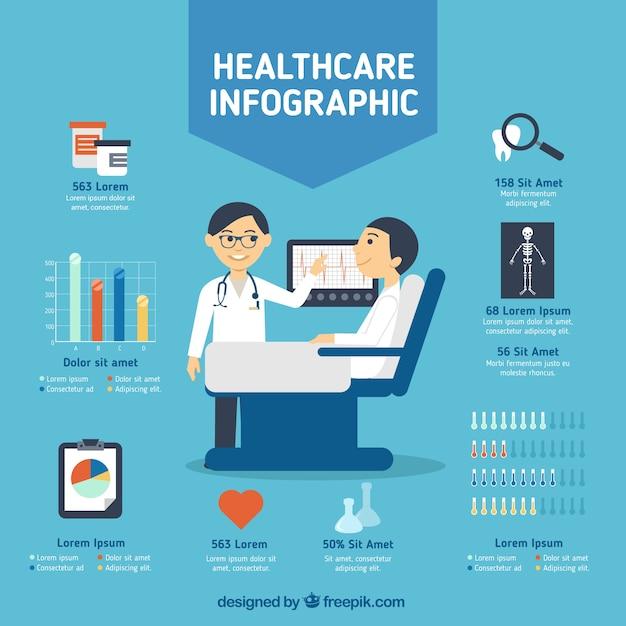 Healthcare infografie