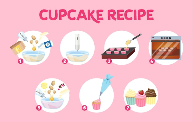 Heerlijk zoet cupcake-recept om thuis te koken