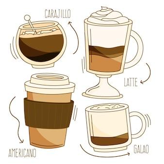 Heerlijke koffiesoorten in diverse kopjes