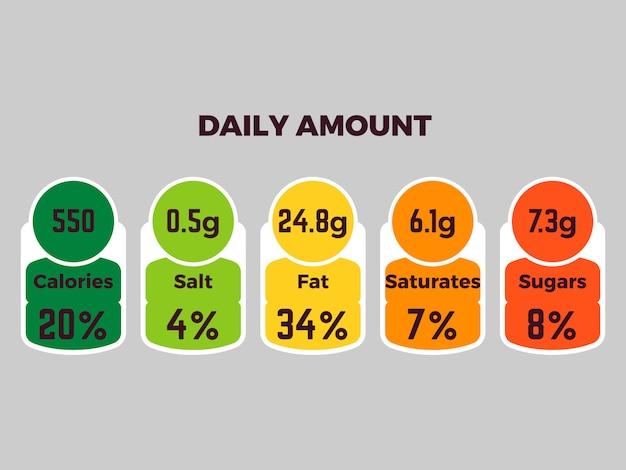 Heldere voedingsfeiten pakketetiketten met calorieën en ingrediënt