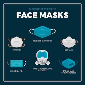 Herbruikbare gezichtsmaskers en stoffen maskers