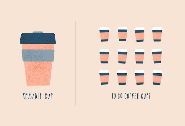 Herbruikbare koffiekop versus eenmalig te gebruiken beker