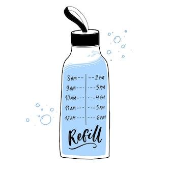 Herbruikbare waterflessticker met timing van regelmatige waterinname drinkfles met uuraanduiding