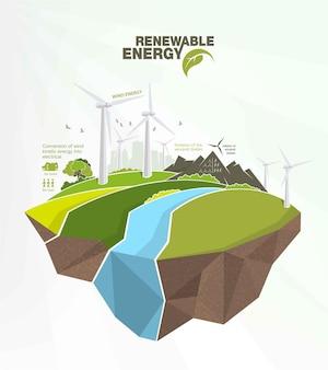 Hernieuwbare energie infographics met elementen van het water van de zon, wind en aarde.