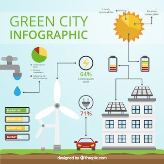 Hernieuwbare energie stad infografie