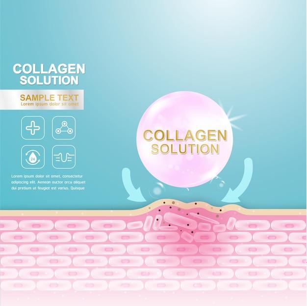 Herstel de huidlaag met collageen of serumachtergrond voor postersjabloon