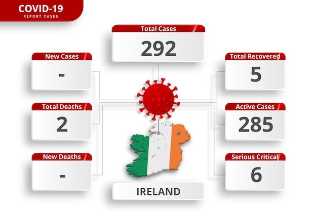 Het coronavirus in ierland bevestigde gevallen. bewerkbare infographic sjabloon voor dagelijkse nieuwsupdate. corona virusstatistieken per land.
