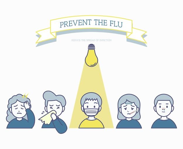 Het gebruik van gezichtsmaskers om de griep te voorkomen