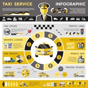 Het gekleurde concept van infographic van de taxidienst